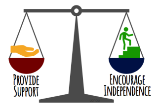 scale support-independence