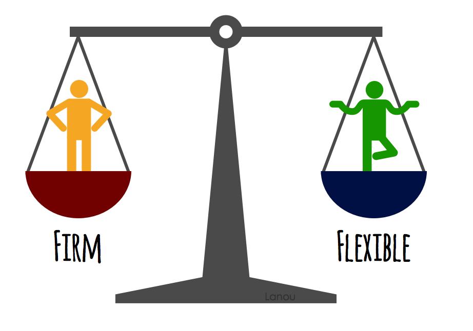 firm-flexible